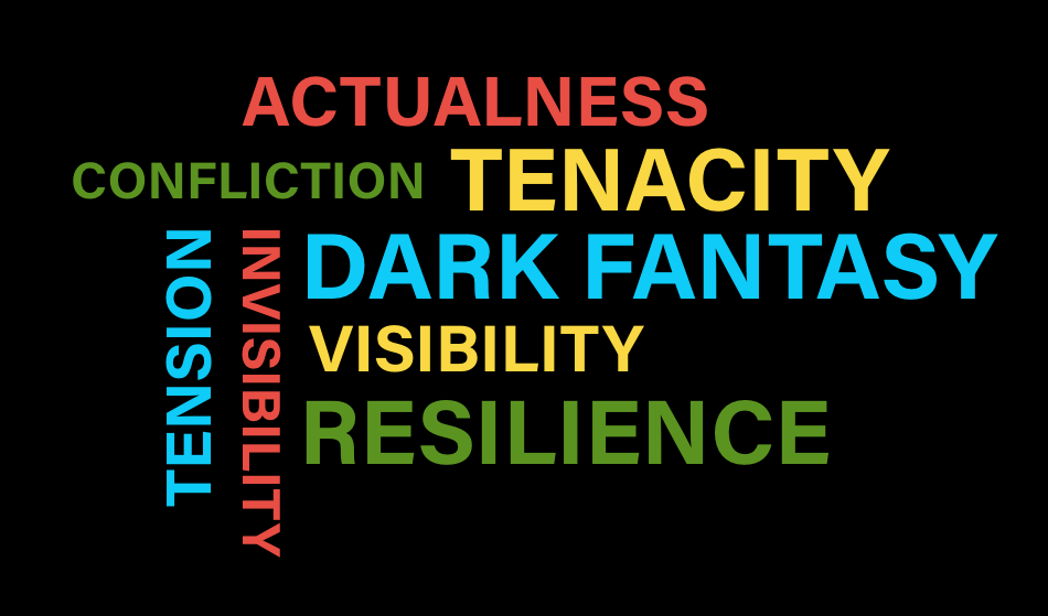 Image cloud of the Out of the Dark curators' words